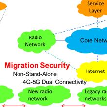 Migration to 5G: Security? | NETMANIAS